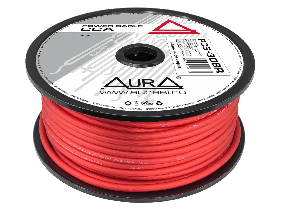 Силовые кабели, омедненный алюминий (CCA)
