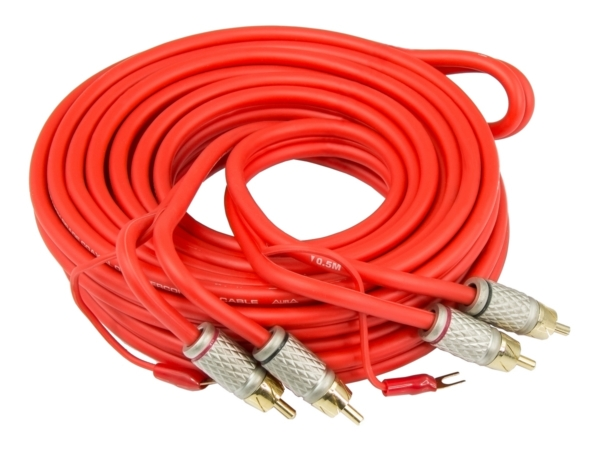 """RCA """"RED""""-series PRO"""